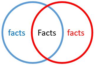 bias_overlap
